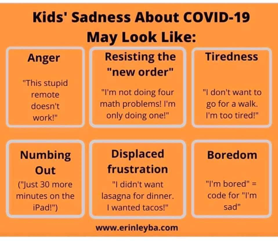 Kid's sadness about COVID19 may look like anger, resisting the